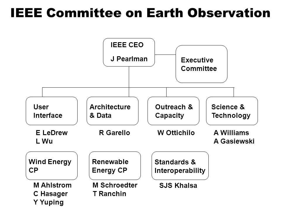 IEEE Committee on Earth Observation