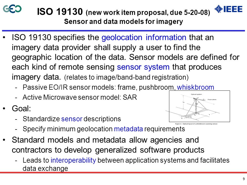 ISO 19130 (new work item proposal, due 5-20-08) Sensor and data models for imagery