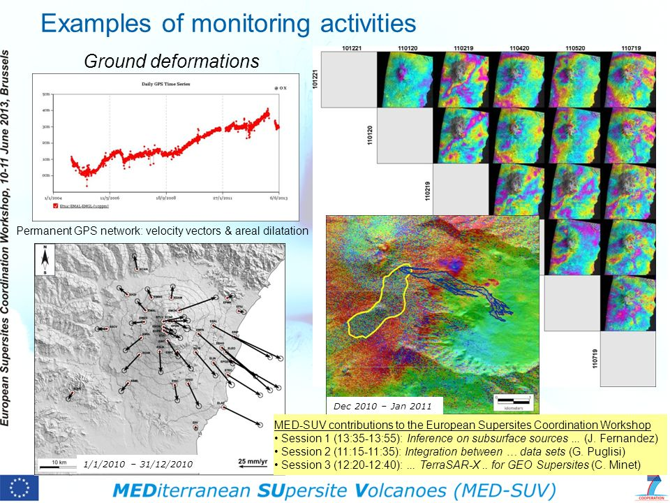 Permanent GPS network: velocity vectors & areal dilatation