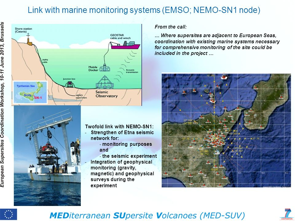 Link with marine monitoring systems (EMSO; NEMO-SN1 node)