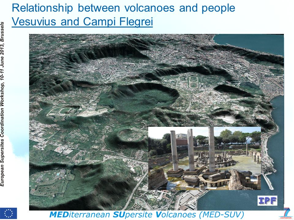 Relationship between volcanoes and people Vesuvius and Campi Flegrei