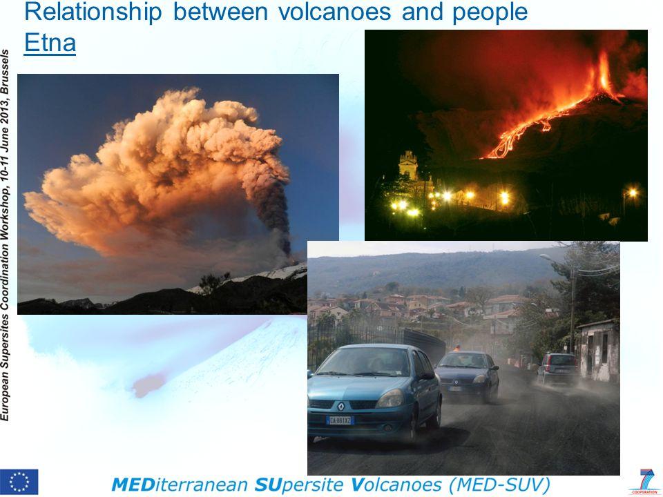 Relationship between volcanoes and people Etna