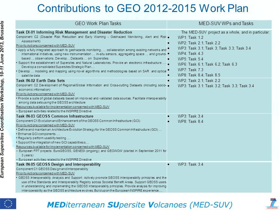 Contributions to GEO 2012-2015 Work Plan