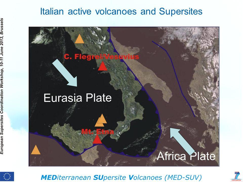 Italian active volcanoes and Supersites