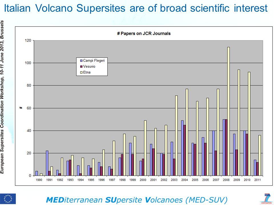 Italian Volcano Supersites are of broad scientific interest