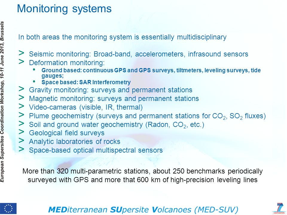 Monitoring systems In both areas the monitoring system is essentially multidisciplinary.