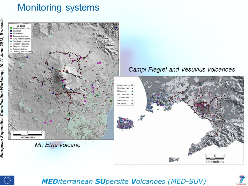 Monitoring systems Campi Flegrei and Vesuvius volcanoes