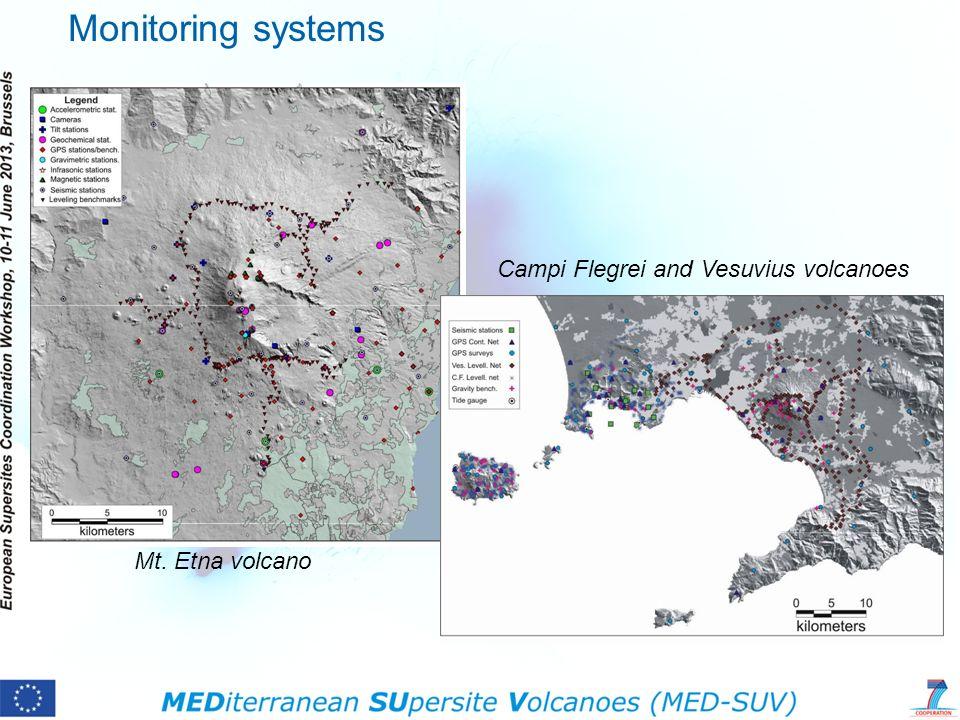 Monitoring systems Campi Flegrei and Vesuvius volcanoes