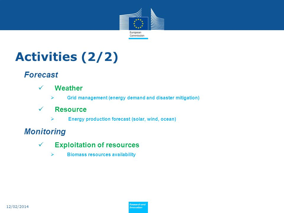 Activities (2/2) Forecast Monitoring Weather Resource
