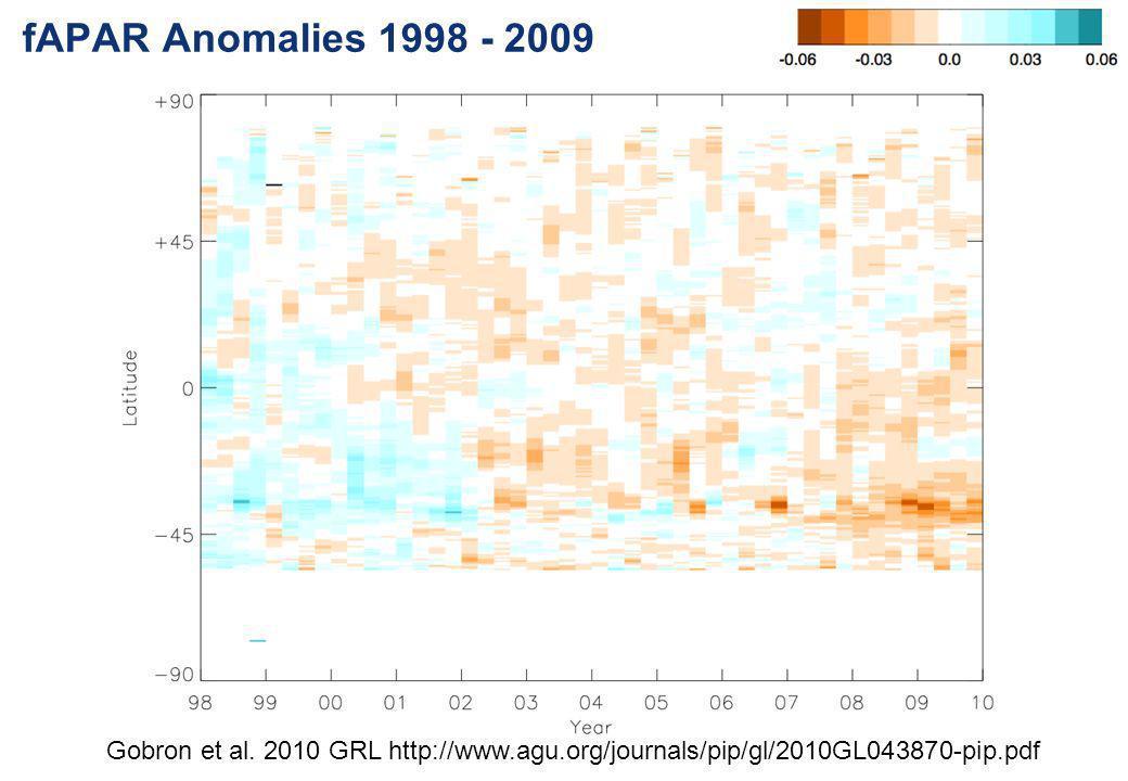fAPAR Anomalies 1998 - 2009 Gobron et al.