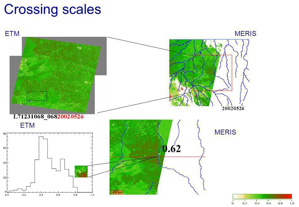 Crossing scales ETM MERIS 20020526 ETM 0.62 MERIS