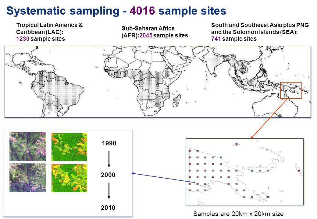 Systematic sampling - 4016 sample sites