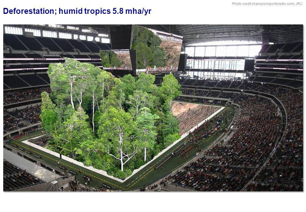 Deforestation; humid tropics 5.8 mha/yr