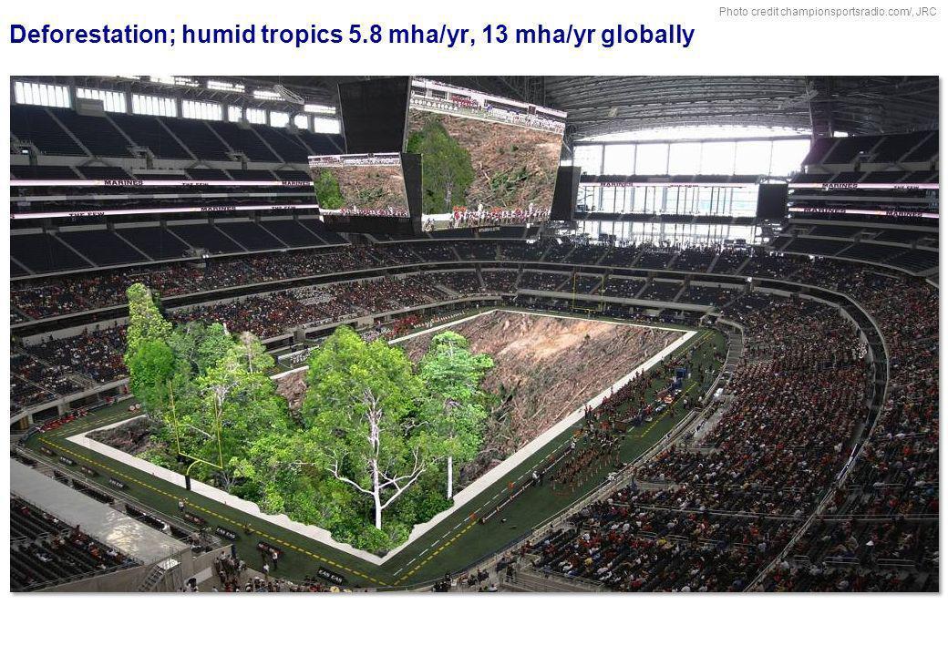 Deforestation; humid tropics 5.8 mha/yr, 13 mha/yr globally