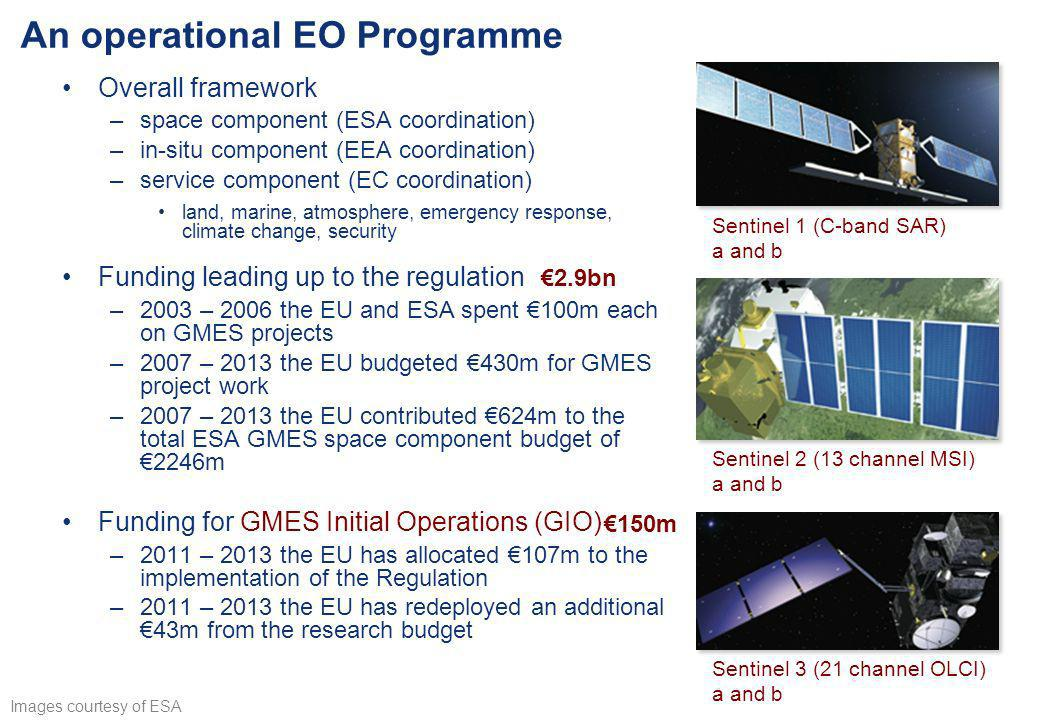 An operational EO Programme