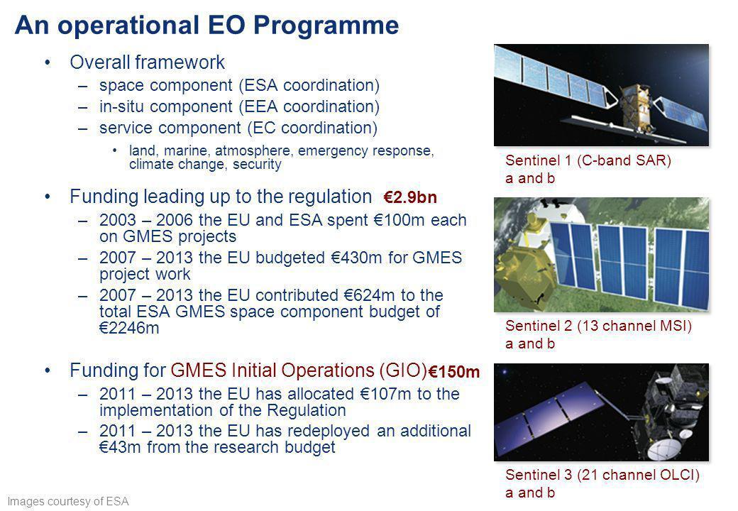 An operational EO Programme