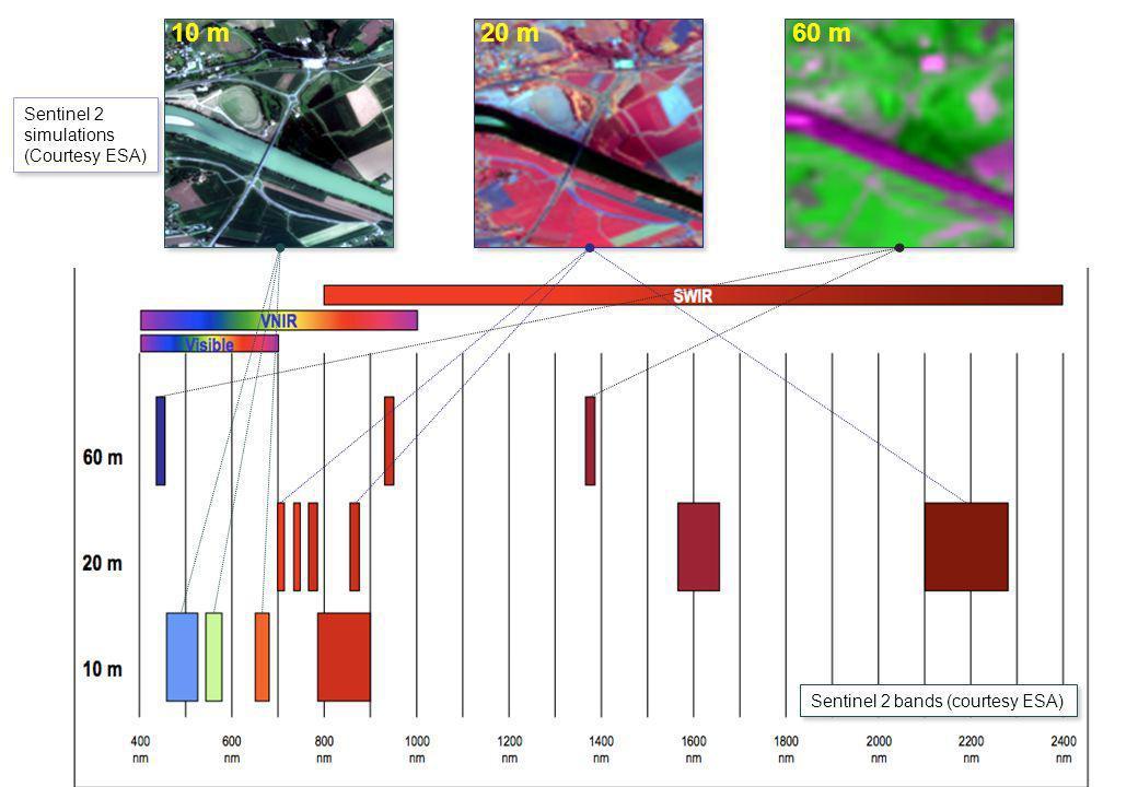 10 m 20 m 60 m Sentinel 2 simulations (Courtesy ESA)