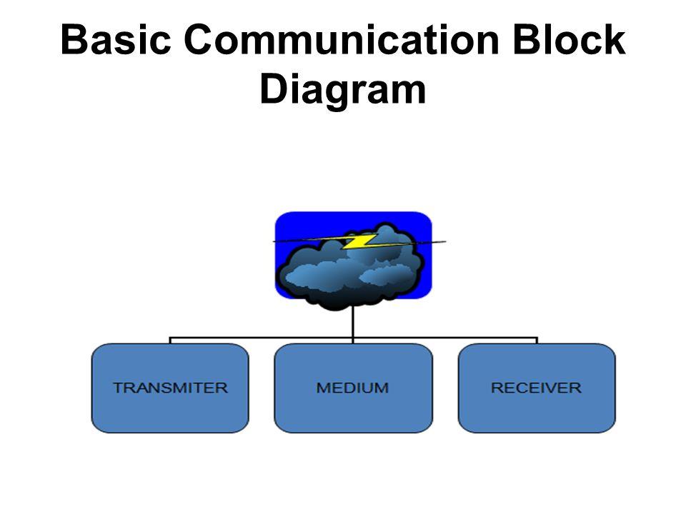 satellite communication block diagram pdf
