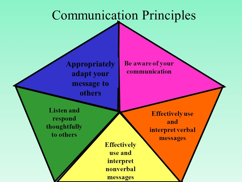 deterioration in interpersonal communication The stages of interpersonal relationship relationship deterioration involves special communication patterns these patterns are in part a response to the.