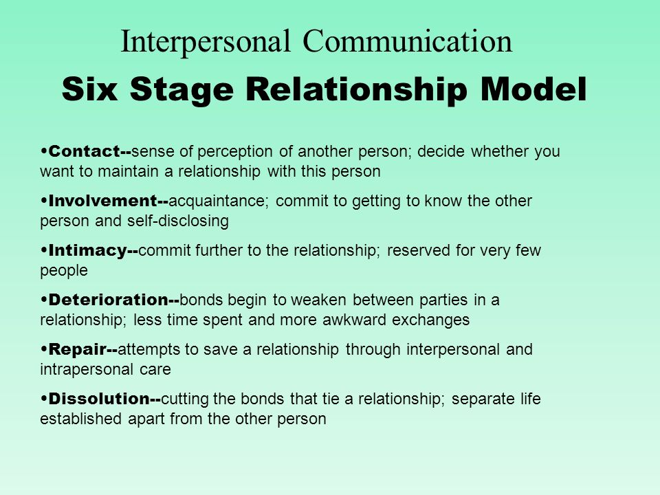 havighurst 6 stages of a relationship