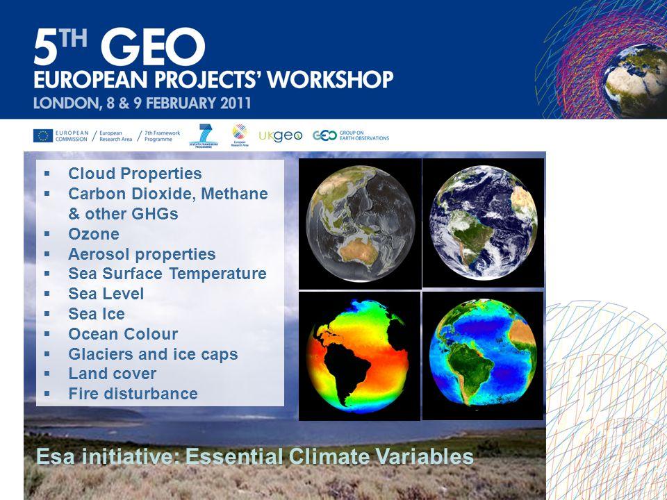 Esa initiative: Essential Climate Variables
