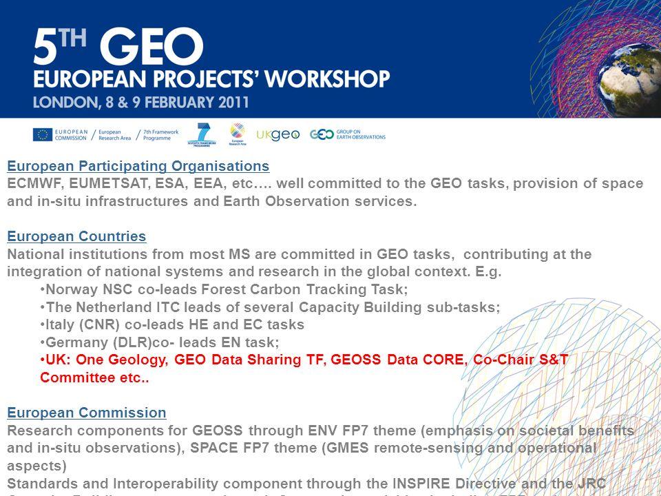 European Participating Organisations