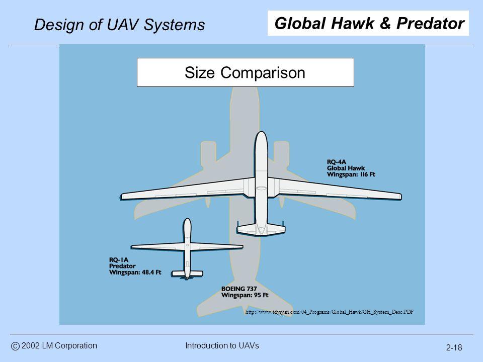 Global Hawk Predator Design Of UAV Systems Size Comparison