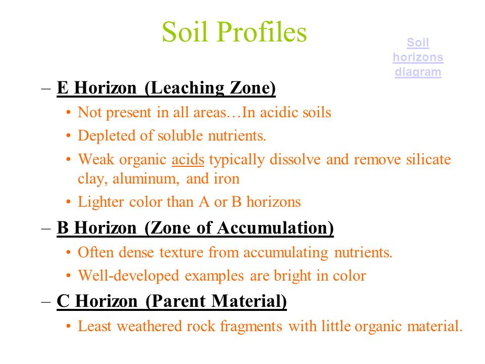Layers of earth core center mostly iron ppt download for Soil zone of accumulation