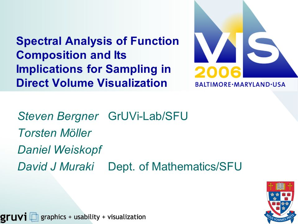 Spectral Analysis of Function Composition and Its Implications for Sampling in Direct Volume Visualization