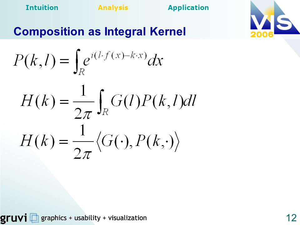 Composition as Integral Kernel