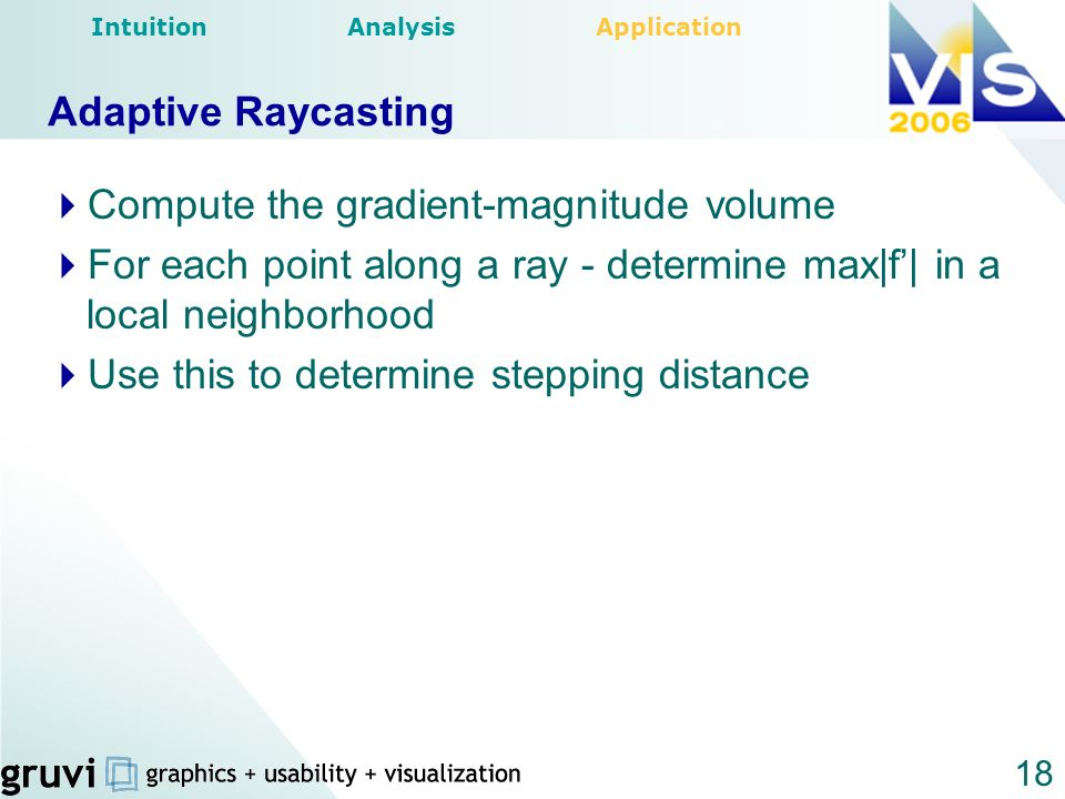 Compute the gradient-magnitude volume