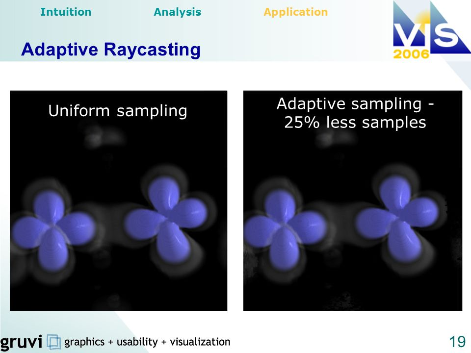 Adaptive sampling - 25% less samples