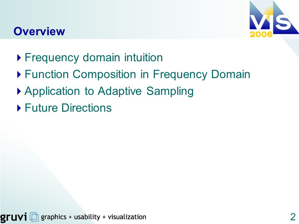Overview Frequency domain intuition. Function Composition in Frequency Domain. Application to Adaptive Sampling.