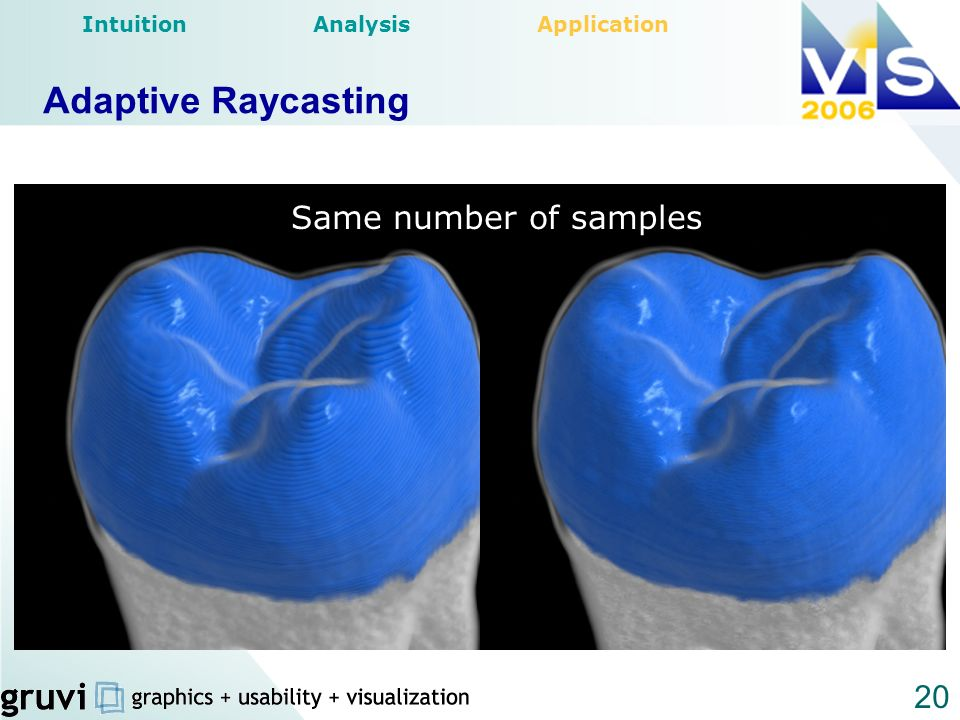 Adaptive Raycasting Same number of samples