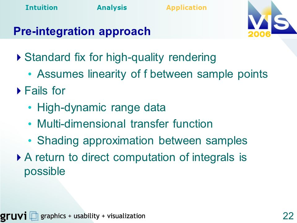 Pre-integration approach