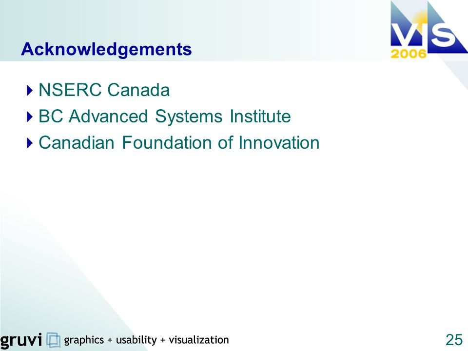 Acknowledgements NSERC Canada BC Advanced Systems Institute Canadian Foundation of Innovation