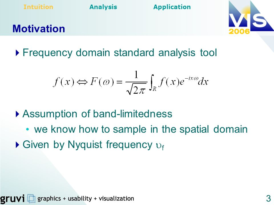 Frequency domain standard analysis tool