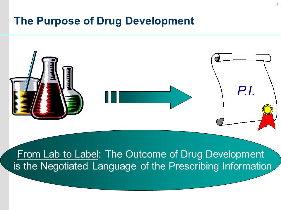 The Purpose of Drug Development
