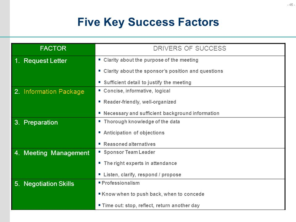 Five Key Success Factors