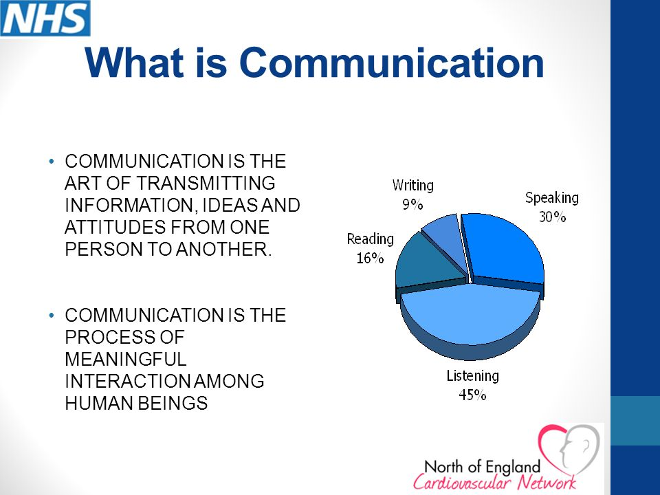 communication counselling skills ppt