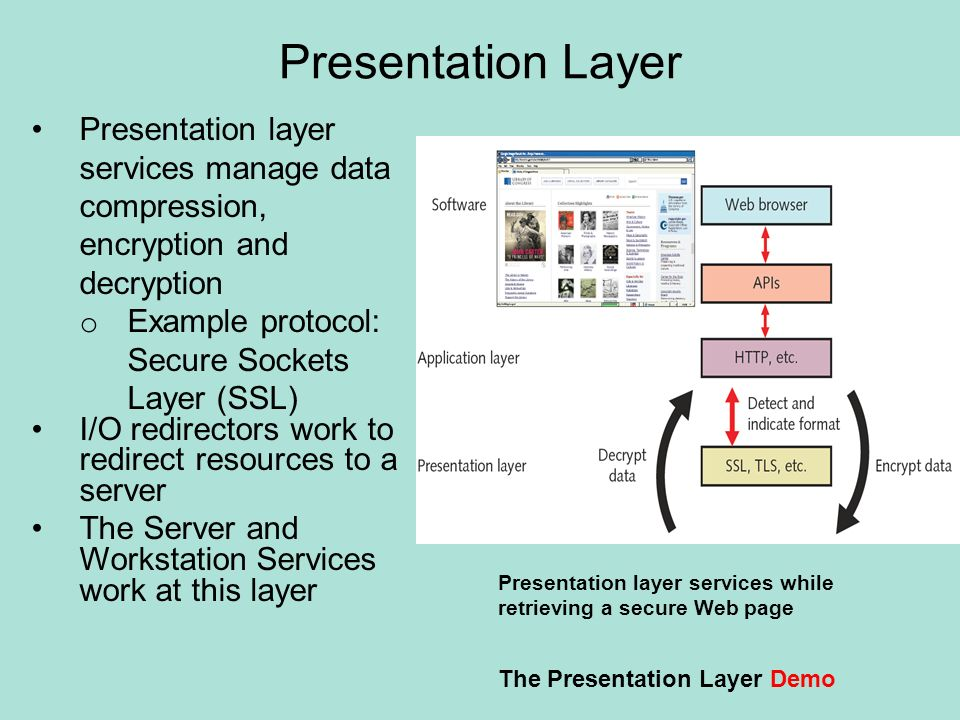 Cryptography and secure sockets layer