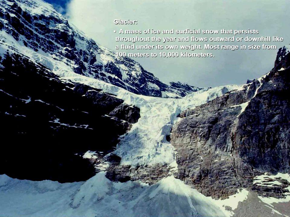 Glacier: