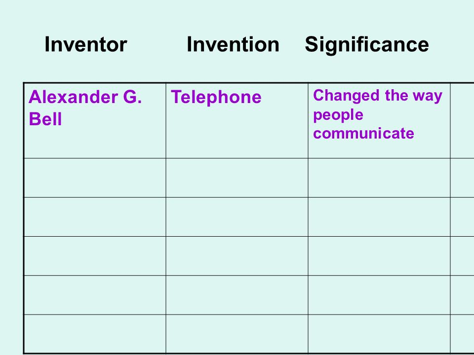 how did the invention of the telephone change the world The cell phone has also changed the world by allowing telephone service to be provided to less developed regions  how did the invention of the cell phone change.