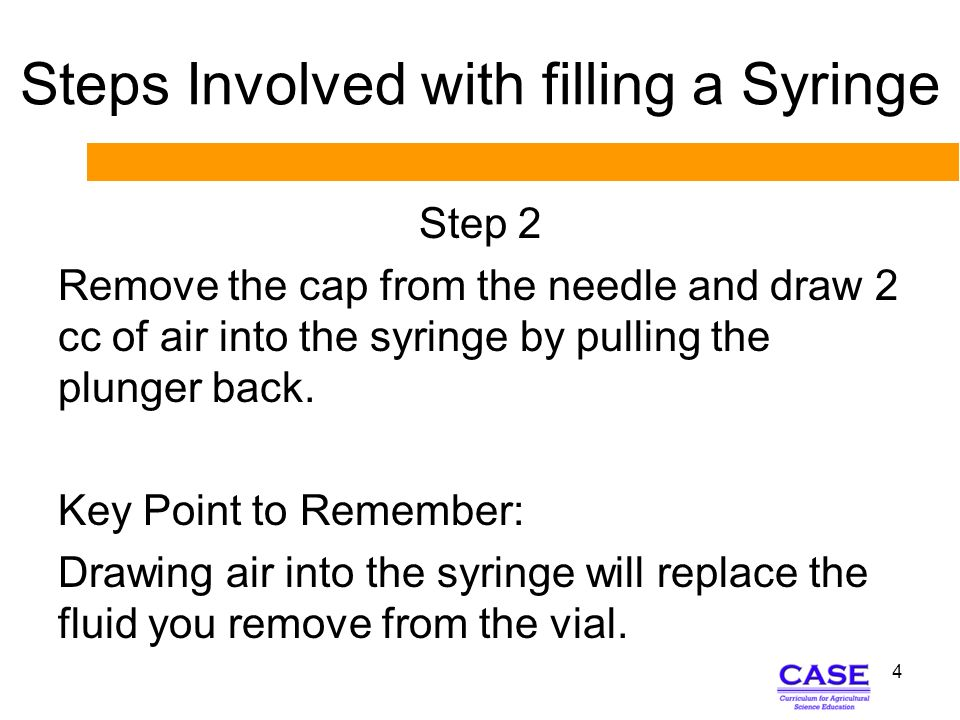Steps Involved with filling a Syringe