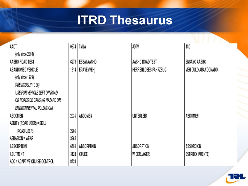 ITRD Thesaurus