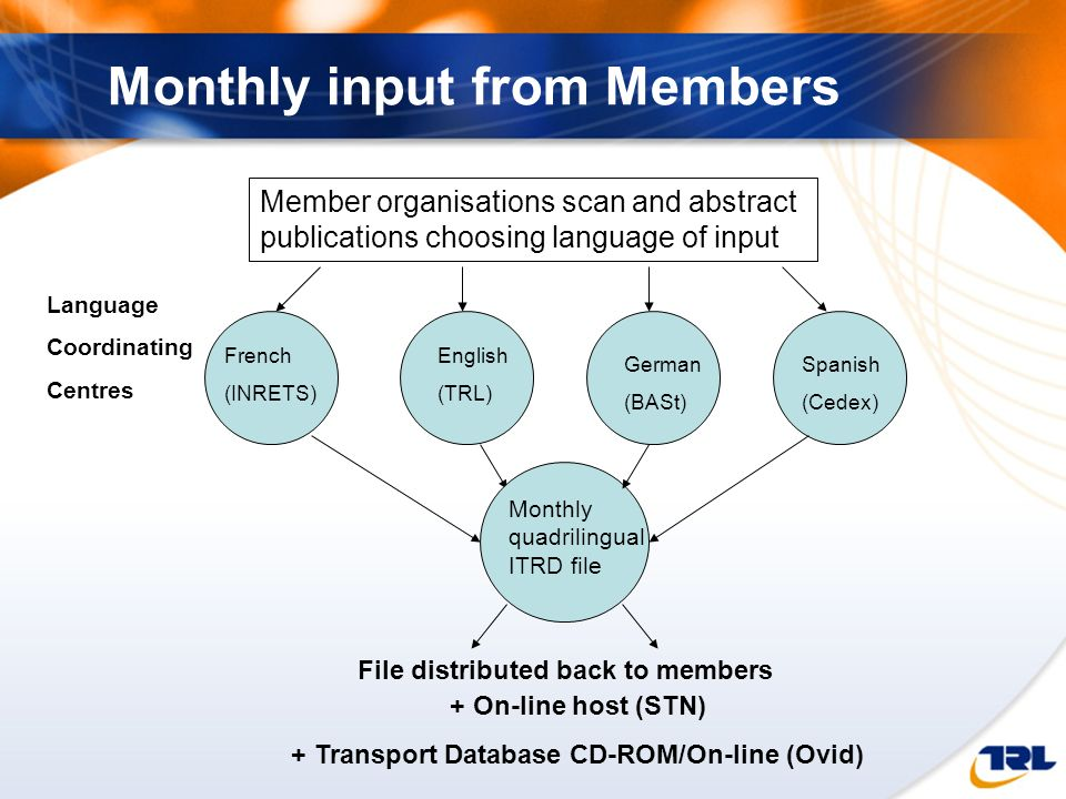 Monthly input from Members