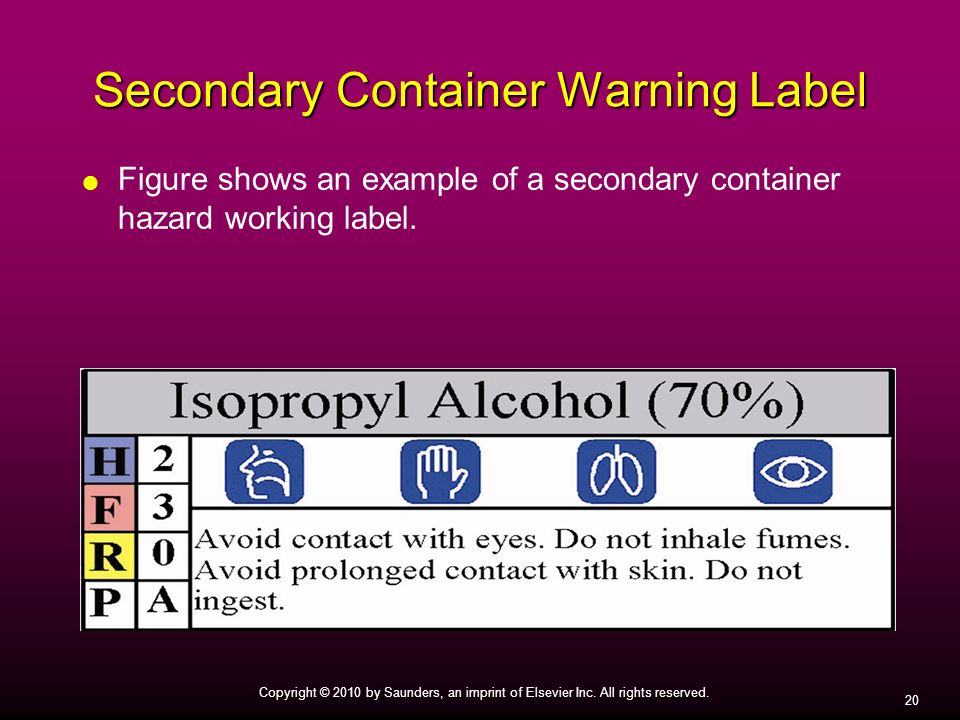 Secondary Container Warning Label