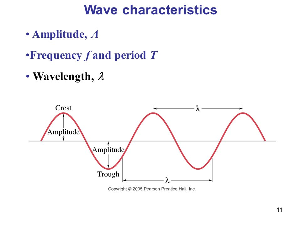 PHYSICS Mr. BALDWIN WAVES 14-Jan ppt download