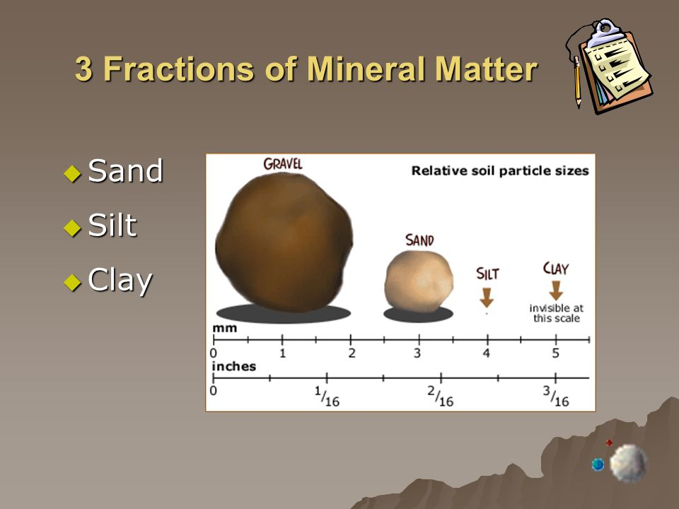 3 Fractions of Mineral Matter