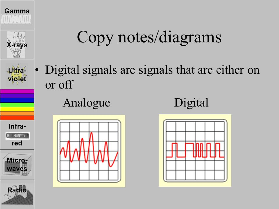 notes on synthesising analogue to digital Analog & digital signals analog input digital output • digital format what to use for processing note: {cos(kωt), sin(kωt) }k.